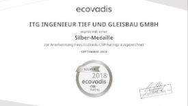 Ecovadis Zertifikat